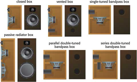 Box types designed by BassBox Lite.
