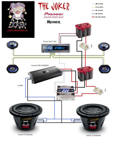 Car Audio Amplifier Wiring Diagram : Car amplifier wiring diagram problems free engine